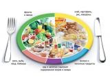 База отдыха Сосновый кРай - иконка «питание» в Уральске
